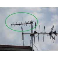 Extern GSM Antenn